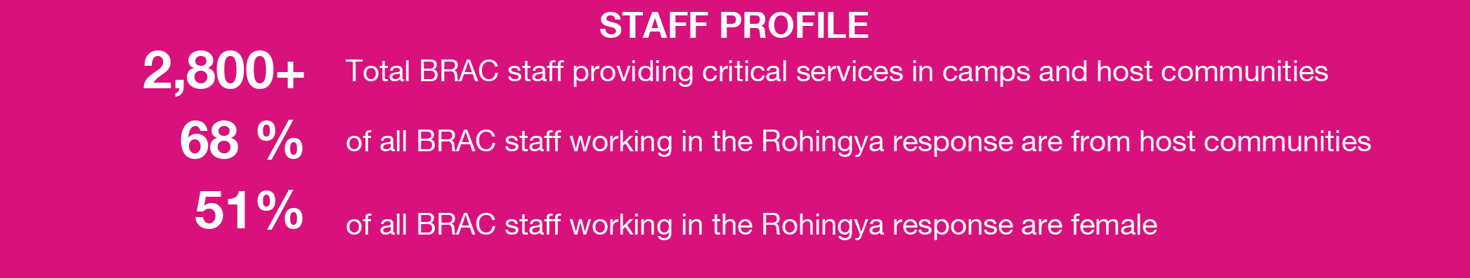 staff-profile-010419
